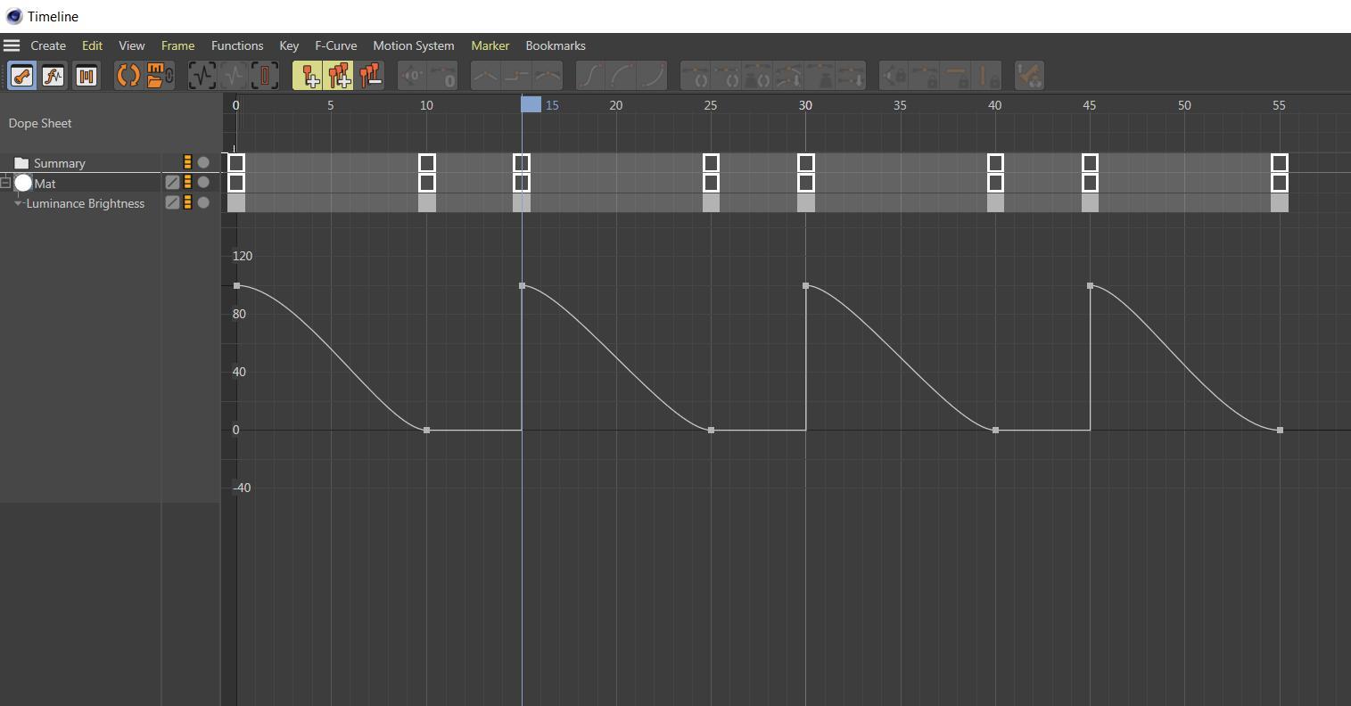 Manual Keyframes BPM Sync